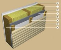 Технология строительства каркасных домов - Каркасные дома Волгоград